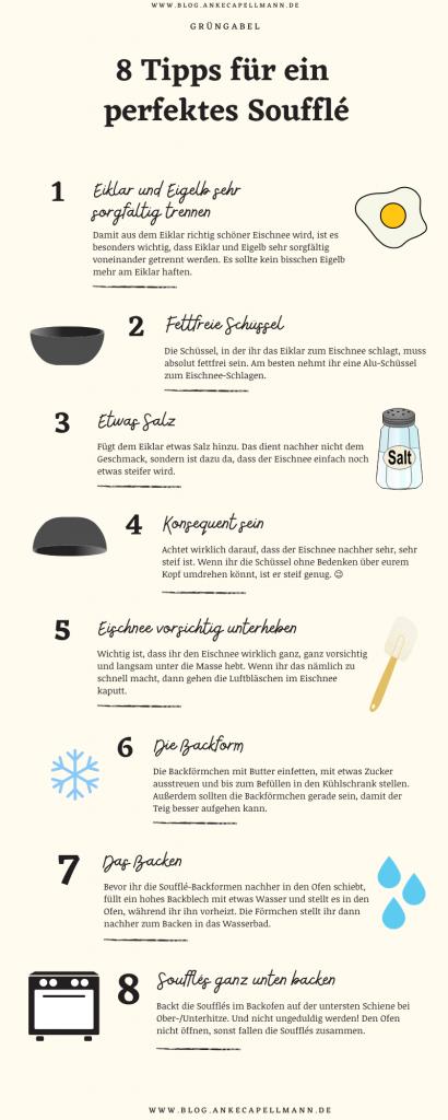 Soufflé Tipps